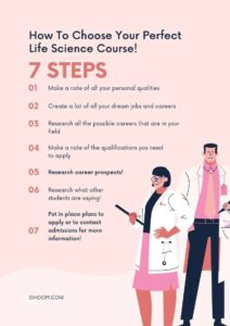How To Choose Your Perfect Life Science Course!.jpg
